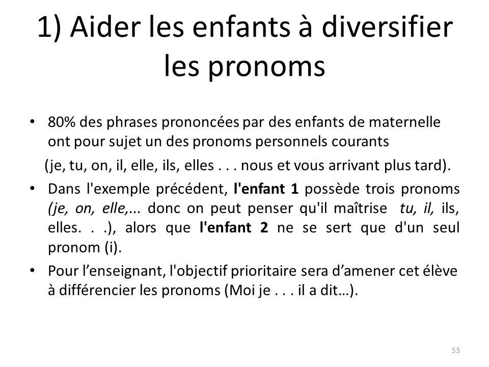 1) Aider les enfants à diversifier les pronoms 80% des phrases prononcées par des enfants de maternelle ont pour sujet un des pronoms personnels coura