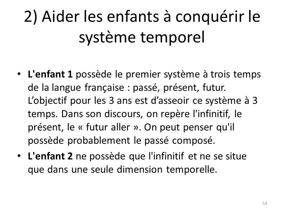 2) Aider les enfants à conquérir le système temporel L'enfant 1 possède le premier système à trois temps de la langue française : passé, présent, futu