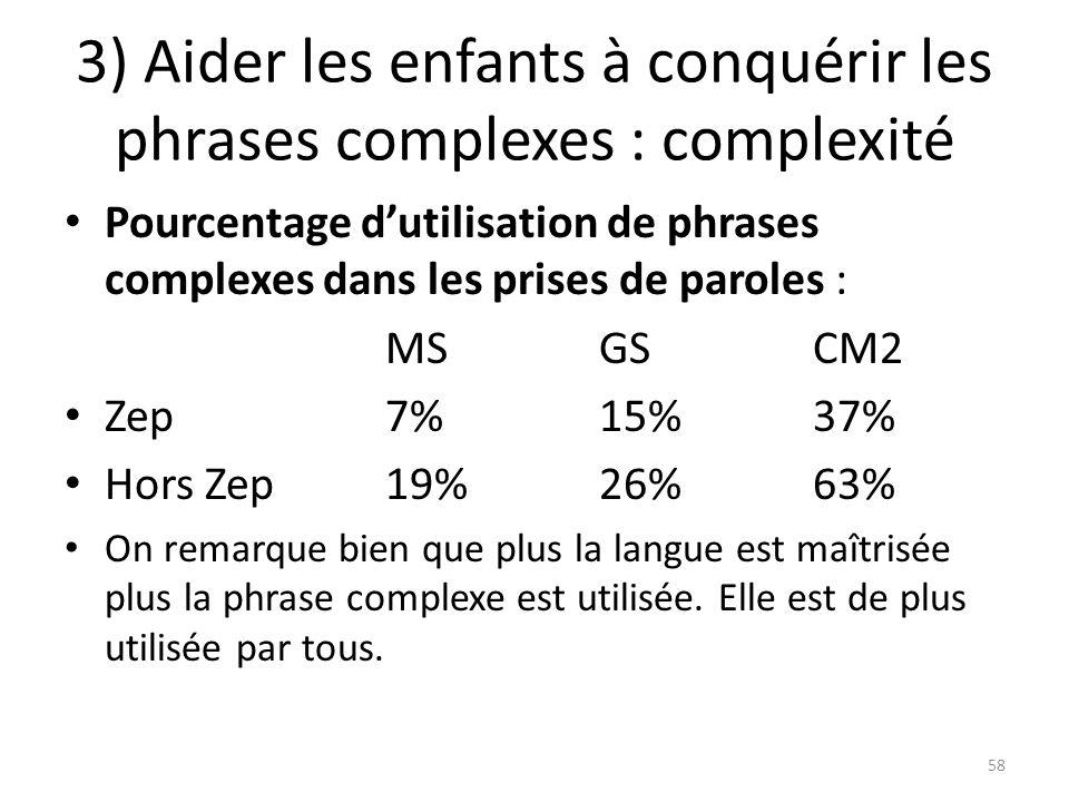 3) Aider les enfants à conquérir les phrases complexes : complexité Pourcentage dutilisation de phrases complexes dans les prises de paroles : MS GS C