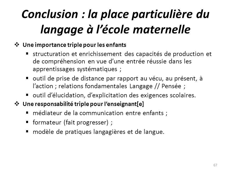 Conclusion : la place particulière du langage à lécole maternelle Une importance triple pour les enfants structuration et enrichissement des capacités