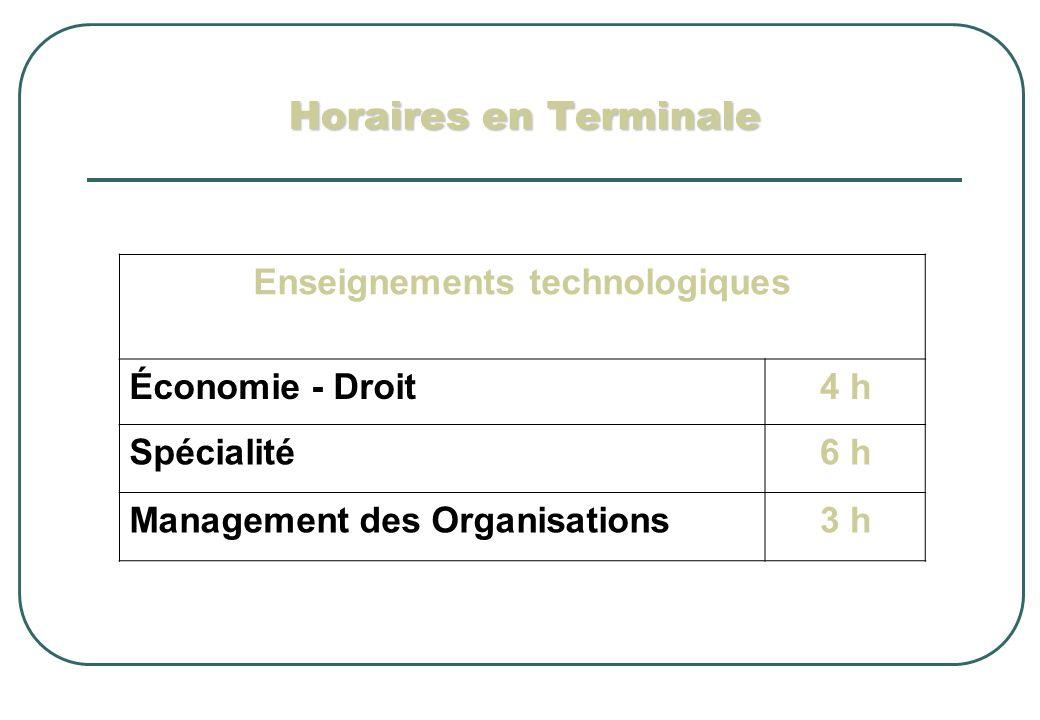 Horaires en Terminale Enseignements technologiques Économie - Droit4 h Spécialité6 h Management des Organisations3 h