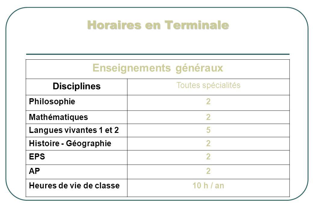 Horaires en Terminale Enseignements généraux Disciplines Toutes spécialités Philosophie2 Mathématiques2 Langues vivantes 1 et 25 Histoire - Géographie