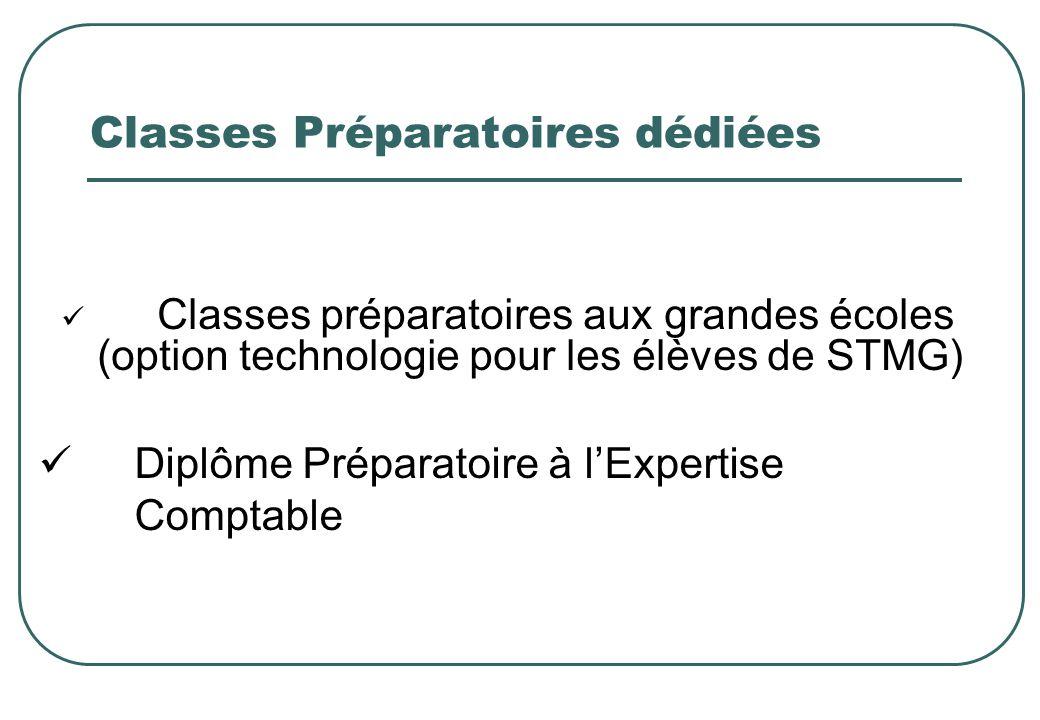 Classes Préparatoires dédiées Classes préparatoires aux grandes écoles (option technologie pour les élèves de STMG) Diplôme Préparatoire à lExpertise