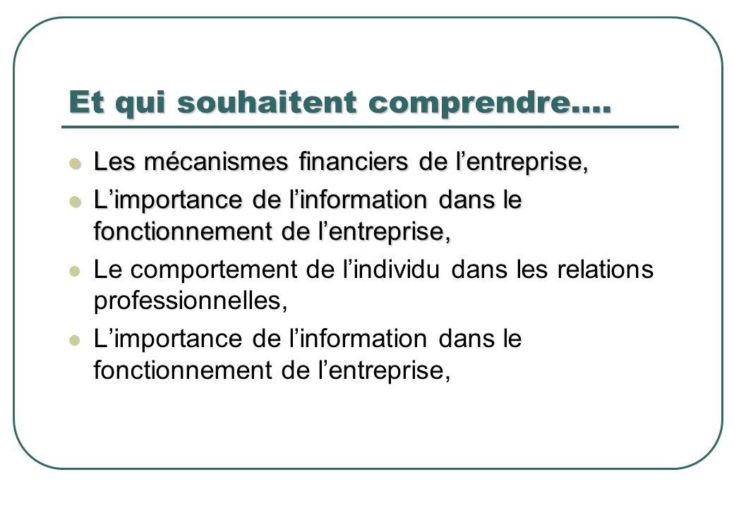 Horaires en Première Enseignements technologiques DisciplinesGestion Économie - Droit4 Sciences de gestion6 h Management des Organisations2 h 30