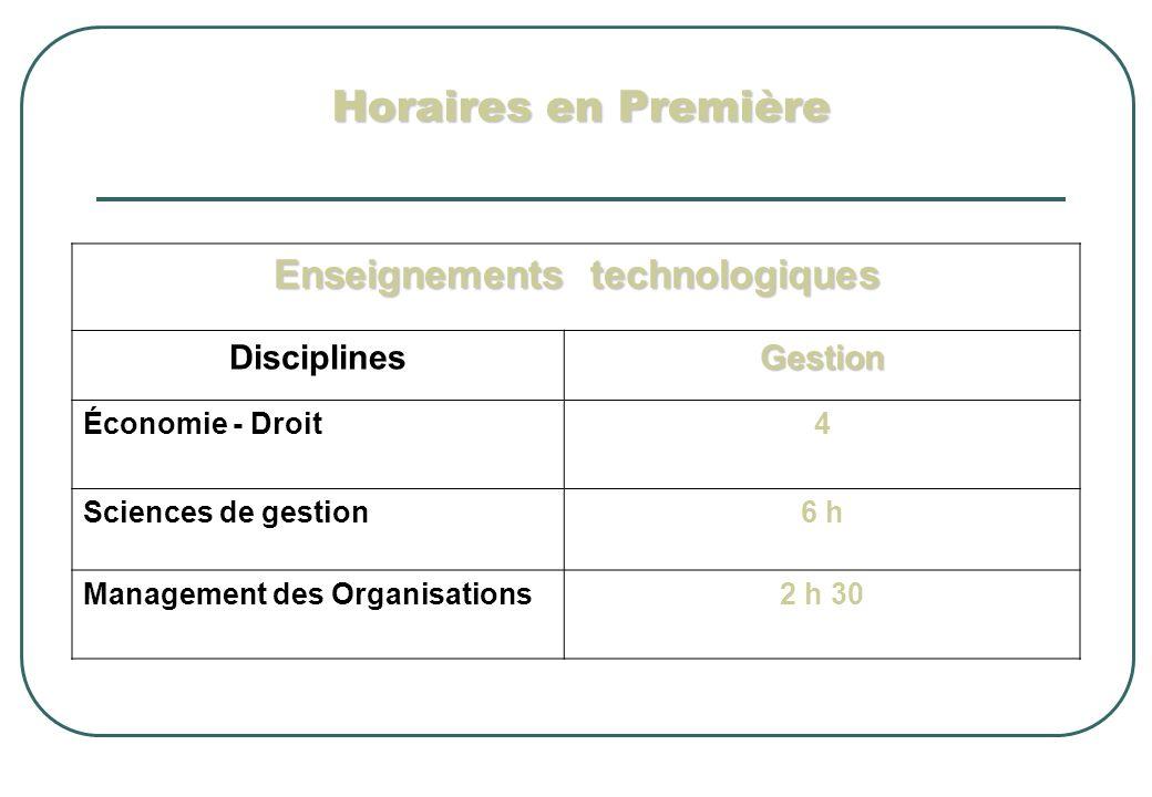 Horaires en Première Enseignements généraux Français3 Mathématiques3 Langues vivantes 1 et 25 Histoire - Géographie2 EPS2 AP2 Heures de vie de classe10 h/an