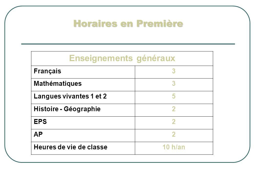 Horaires en Première Enseignements généraux Français3 Mathématiques3 Langues vivantes 1 et 25 Histoire - Géographie2 EPS2 AP2 Heures de vie de classe1