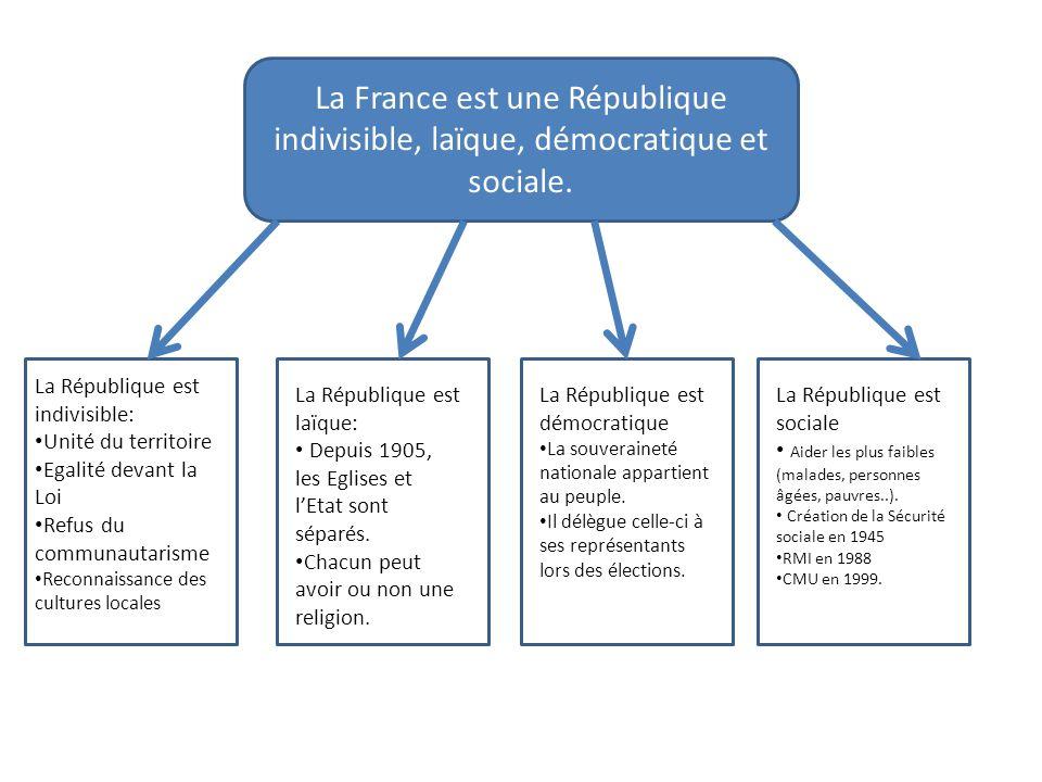 La France est une République indivisible, laïque, démocratique et sociale. La République est indivisible: Unité du territoire Egalité devant la Loi Re