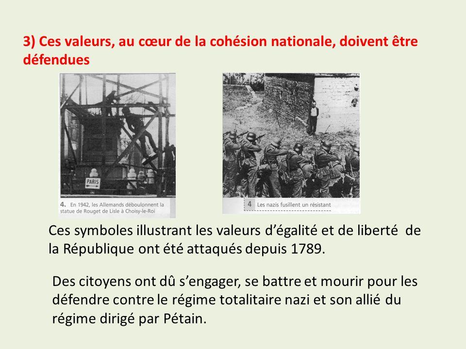 3) Ces valeurs, au cœur de la cohésion nationale, doivent être défendues Ces symboles illustrant les valeurs dégalité et de liberté de la République o