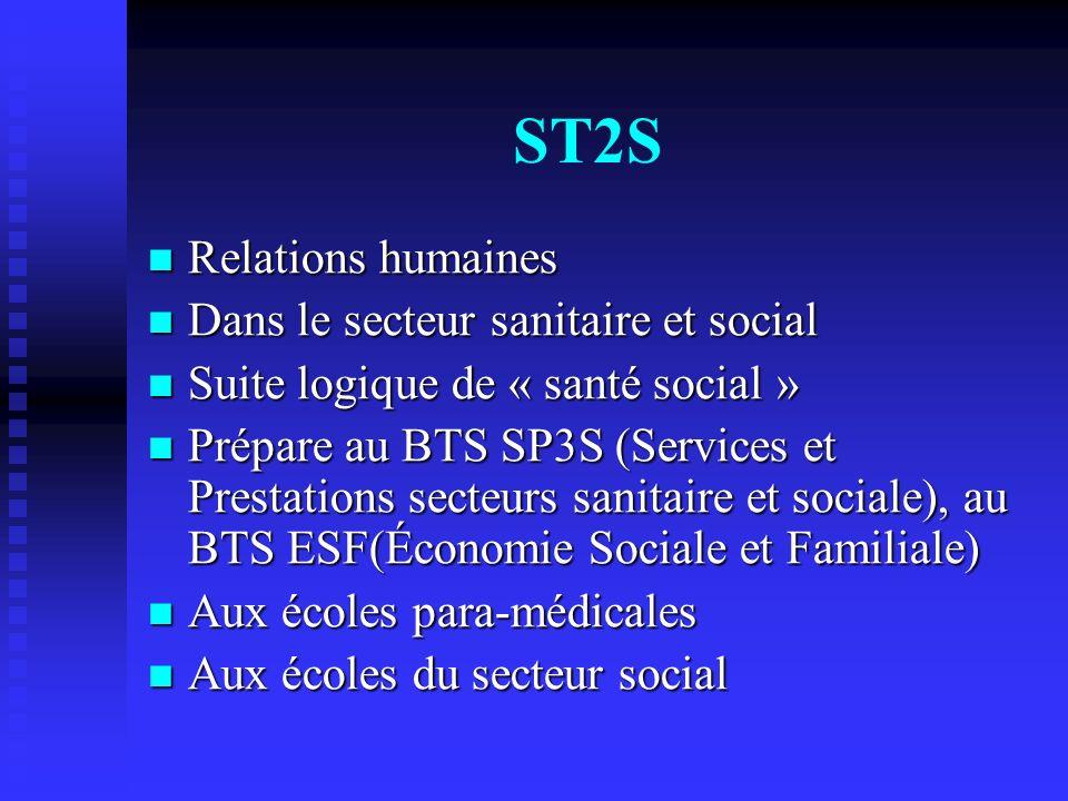 ST2S Sciences et technologies de la santé et du social Formation très demandée Quelques places Sur dossier