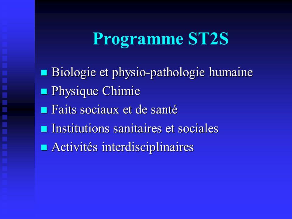 ST2S Relations humaines Relations humaines Dans le secteur sanitaire et social Dans le secteur sanitaire et social Suite logique de « santé social » S