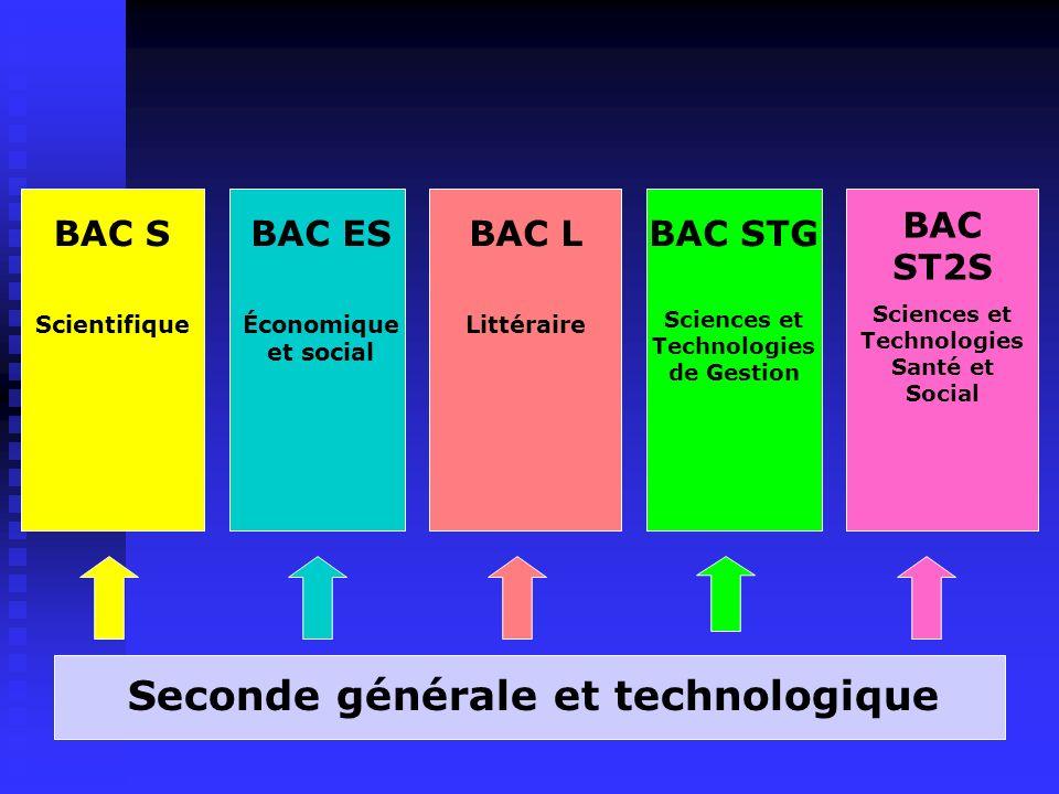 Seconde générale et technologique BAC S Scientifique BAC ES Économique et social BAC L Littéraire BAC STG Sciences et Technologies de Gestion BAC ST2S Sciences et Technologies Santé et Social