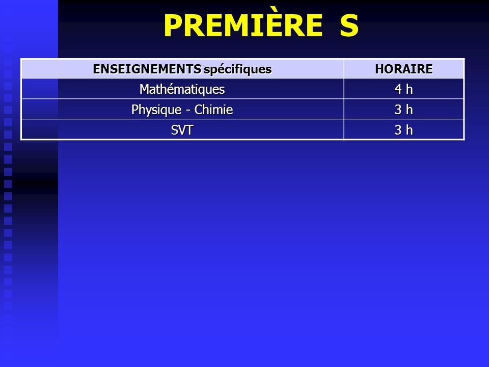 PREMIÈRE ES ENSEIGNEMENTS spécifiques HORAIRE Sciences Economiques et Sociales 5 h Maths 3 h Sciences 1.5 h