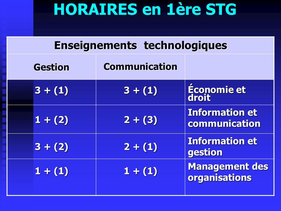 HORAIRES en 1ère STG Enseignements généraux Français 2 + (1) Mathématiques3 Langues vivantes 1 et 2 5 Histoire et Géographie 2 EPS2