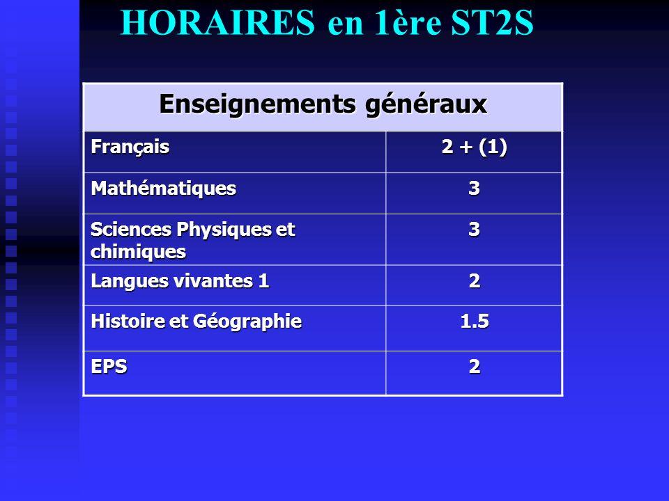 HORAIRES en 1ère STG Enseignements technologiques GestionCommunication 3 + (1) Économie et droit 1 + (2) 2 + (3) Information et communication 3 + (2)