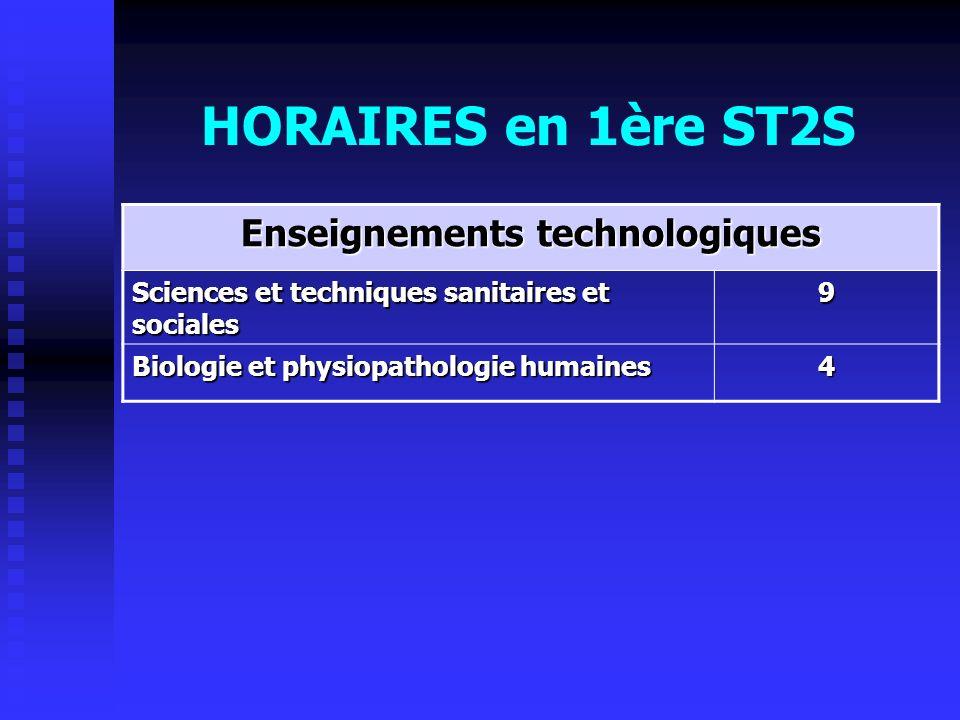 HORAIRES en 1ère ST2S Enseignements généraux Français 2 + (1) Mathématiques3 Sciences Physiques et chimiques 3 Langues vivantes 1 2 Histoire et Géogra