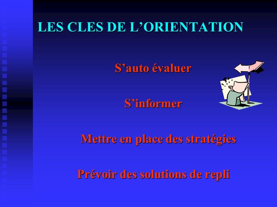 Objectif: former des professionnels des métiers du tourisme, de lhôtellerie et de la restauration, de laccueil et de lhébergement et de la restauratio