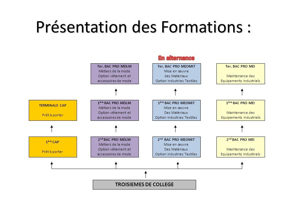 Présentation des Formations : TERMINALE CAP Prêt à porter 1 ère CAP Prêt à porter Ter. BAC PRO MDLM Métiers de la mode Option vêtement et accessoires