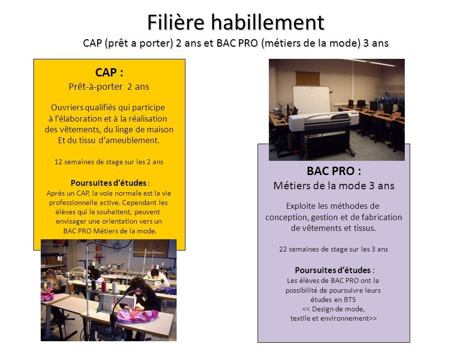 Filière habillement CAP (prêt a porter) 2 ans et BAC PRO (métiers de la mode) 3 ans CAP : Prêt-à-porter 2 ans Ouvriers qualifiés qui participe à lélab