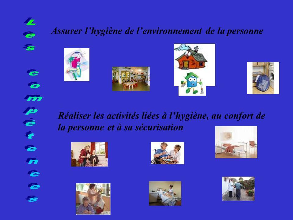 Assurer lhygiène de lenvironnement de la personne Réaliser les activités liées à lhygiène, au confort de la personne et à sa sécurisation