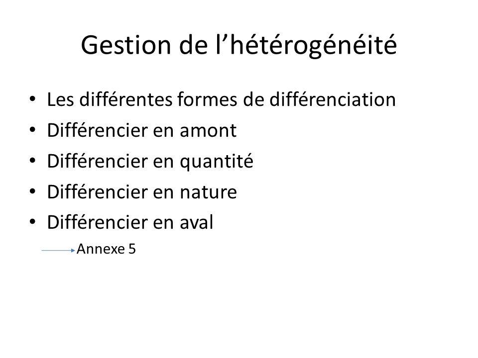 Gestion de lhétérogénéité Les différentes formes de différenciation Différencier en amont Différencier en quantité Différencier en nature Différencier