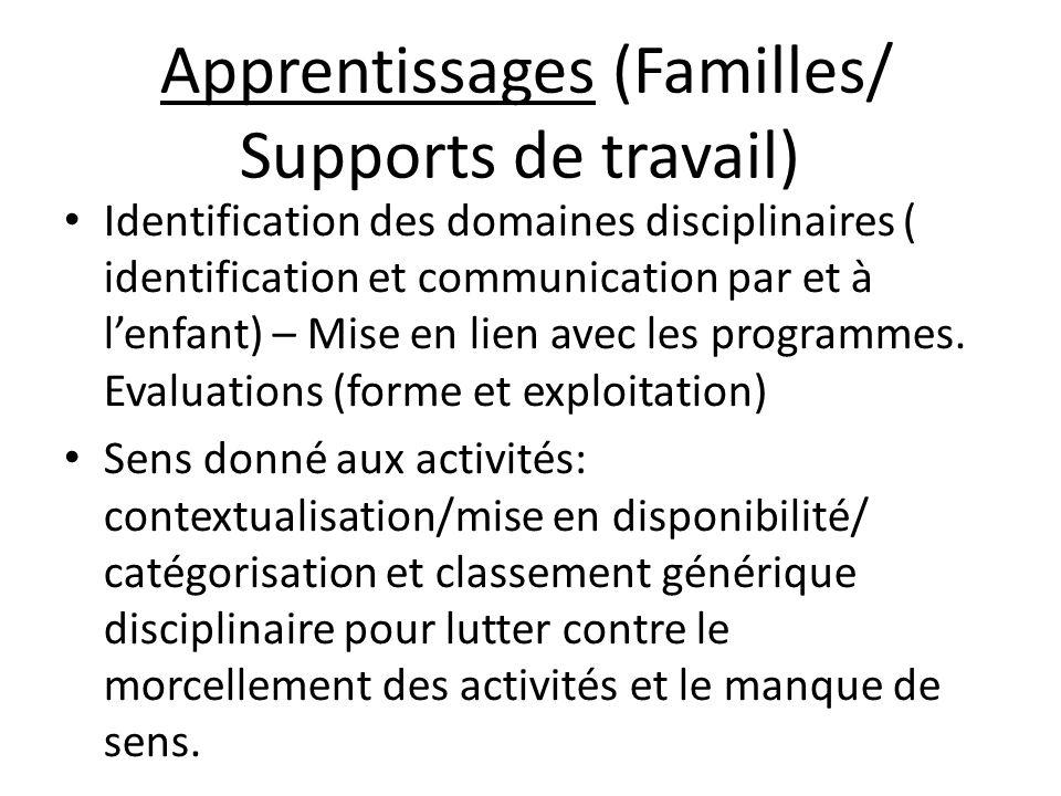 Apprentissages (Familles/ Supports de travail) Identification des domaines disciplinaires ( identification et communication par et à lenfant) – Mise e