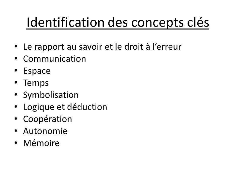 Identification des concepts clés Le rapport au savoir et le droit à lerreur Communication Espace Temps Symbolisation Logique et déduction Coopération