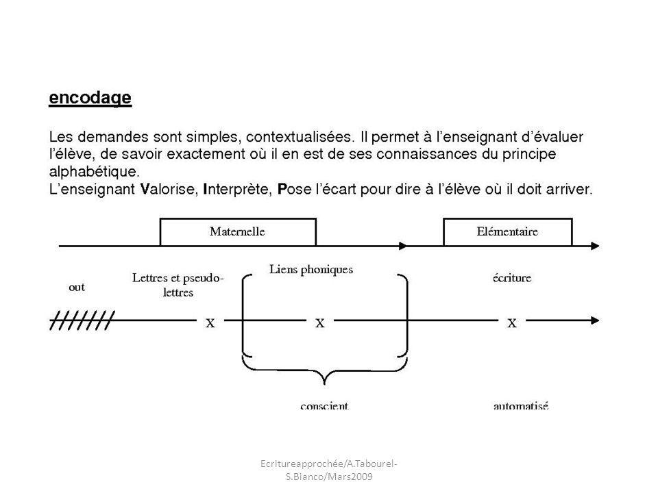 Lévaluation formative COMMENT GERER LA PROGRESSION DES ELEVES.