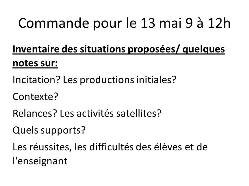Commande pour le 13 mai 9 à 12h Inventaire des situations proposées/ quelques notes sur: Incitation.