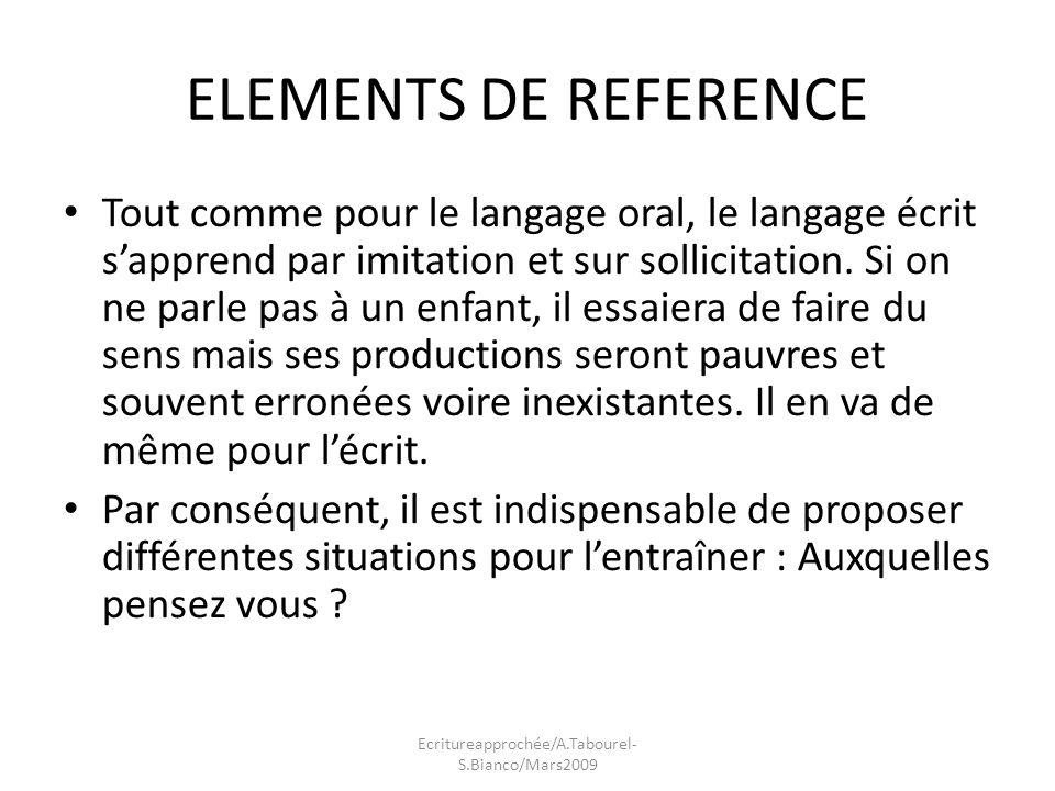 ELEMENTS DE REFERENCE Tout comme pour le langage oral, le langage écrit sapprend par imitation et sur sollicitation.