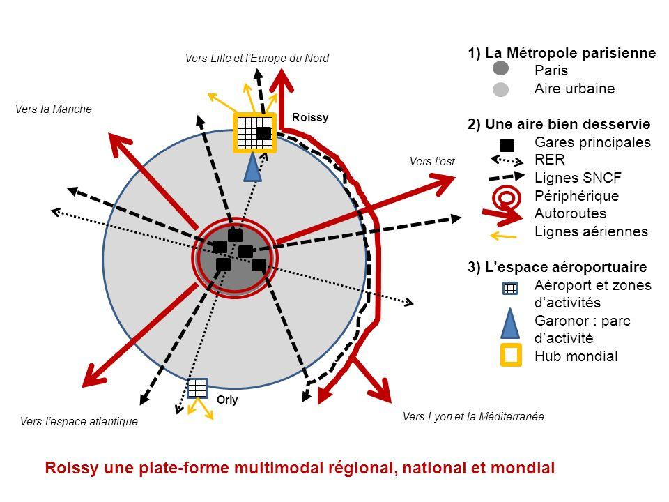 1) La Métropole parisienne Paris Aire urbaine 2) Une aire bien desservie Gares principales RER Lignes SNCF Périphérique Autoroutes Lignes aériennes 3)