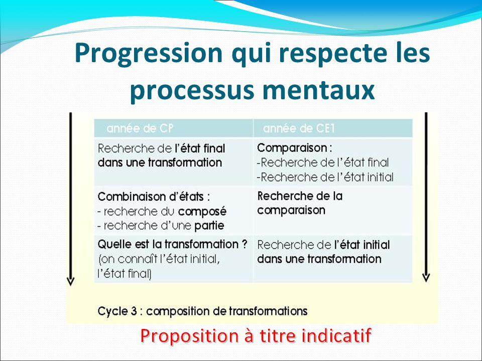 Progression qui respecte les processus mentaux