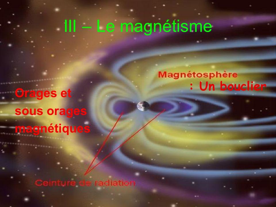 III – Le magnétisme Orages et sous orages magnétiques : Un bouclier
