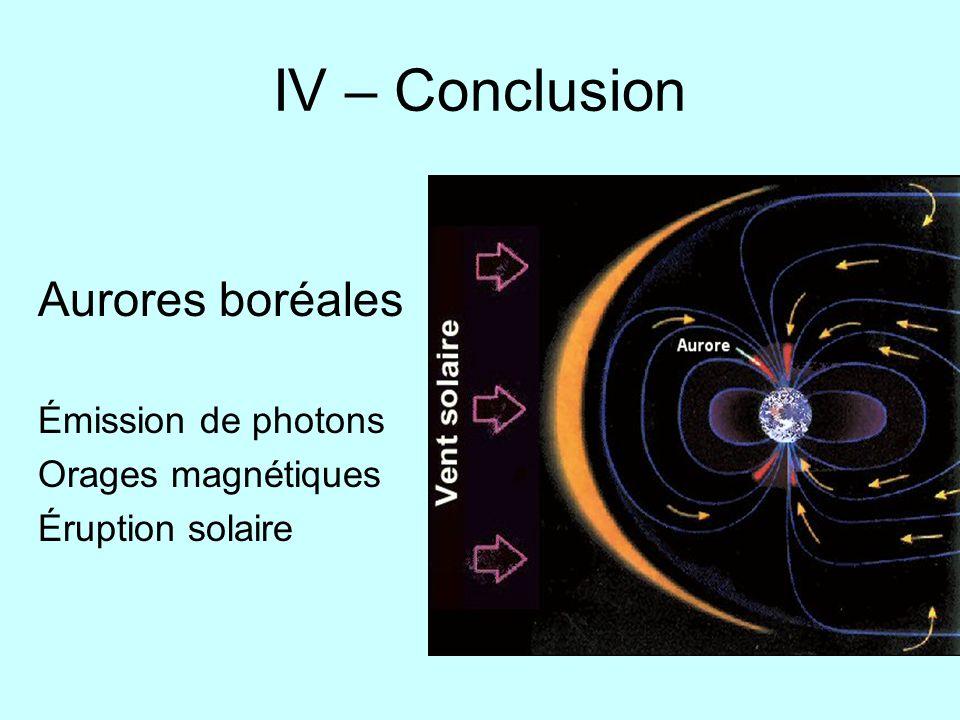 IV – Conclusion Aurores boréales Émission de photons Orages magnétiques Éruption solaire