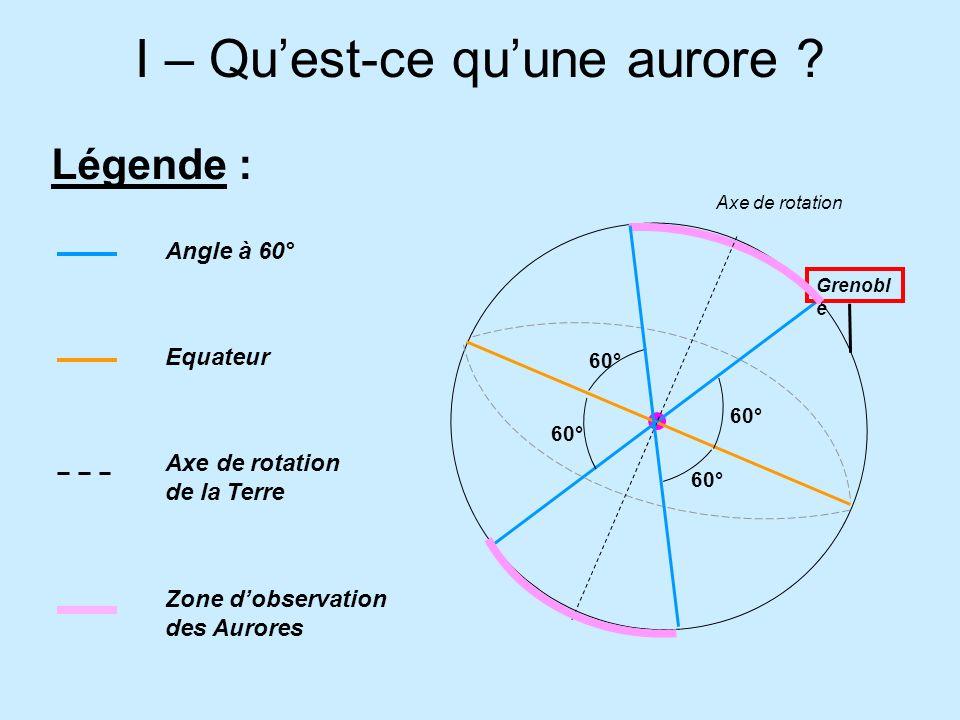 I – Quest-ce quune aurore ? 60° Grenobl e Angle à 60° Légende : Axe de rotation Equateur Axe de rotation de la Terre Zone dobservation des Aurores