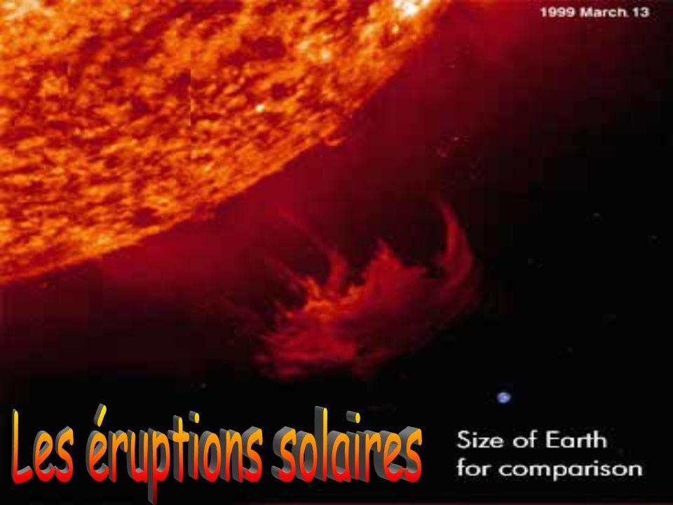 Il y a dabord létat solide : Ex : la glace en augmentant la température on atteint létat liquide : Ex : la glace fond et devient de leau Si lon chauffe encore, on obtient létat gazeux : Ex : leau sévapore, il y a formation de vapeur Si lon continu ainsi daugmenter la température, alors on atteint létat de plasma : Ex : matière au centre du Soleil (à des millions de Kelvins)