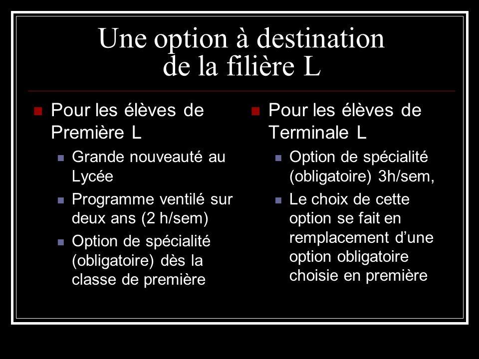 Une option à destination de la filière L Pour les élèves de Première L Grande nouveauté au Lycée Programme ventilé sur deux ans (2 h/sem) Option de sp