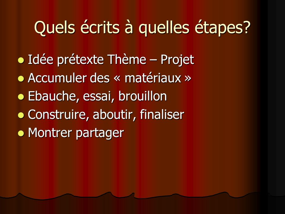 Quels écrits à quelles étapes? Idée prétexte Thème – Projet Idée prétexte Thème – Projet Accumuler des « matériaux » Accumuler des « matériaux » Ebauc