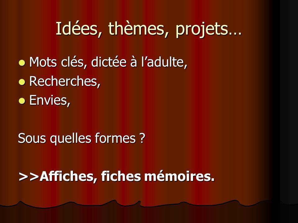 Idées, thèmes, projets… Mots clés, dictée à ladulte, Mots clés, dictée à ladulte, Recherches, Recherches, Envies, Envies, Sous quelles formes ? >>Affi