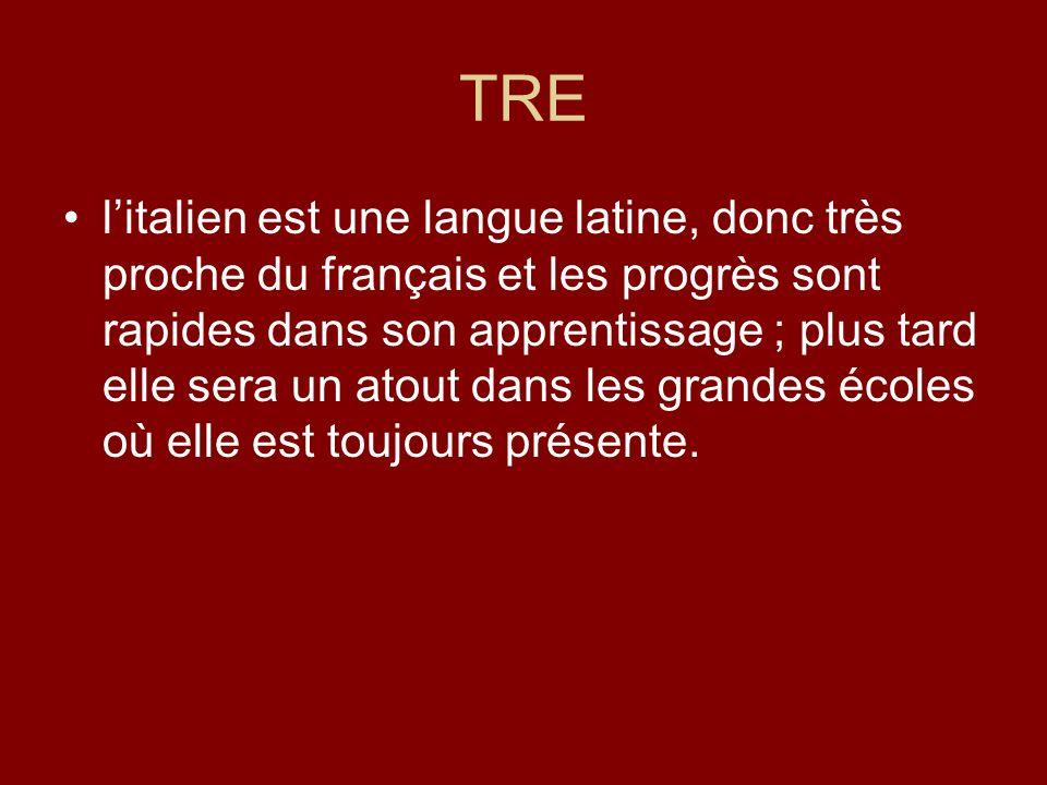 TRE litalien est une langue latine, donc très proche du français et les progrès sont rapides dans son apprentissage ; plus tard elle sera un atout dans les grandes écoles où elle est toujours présente.