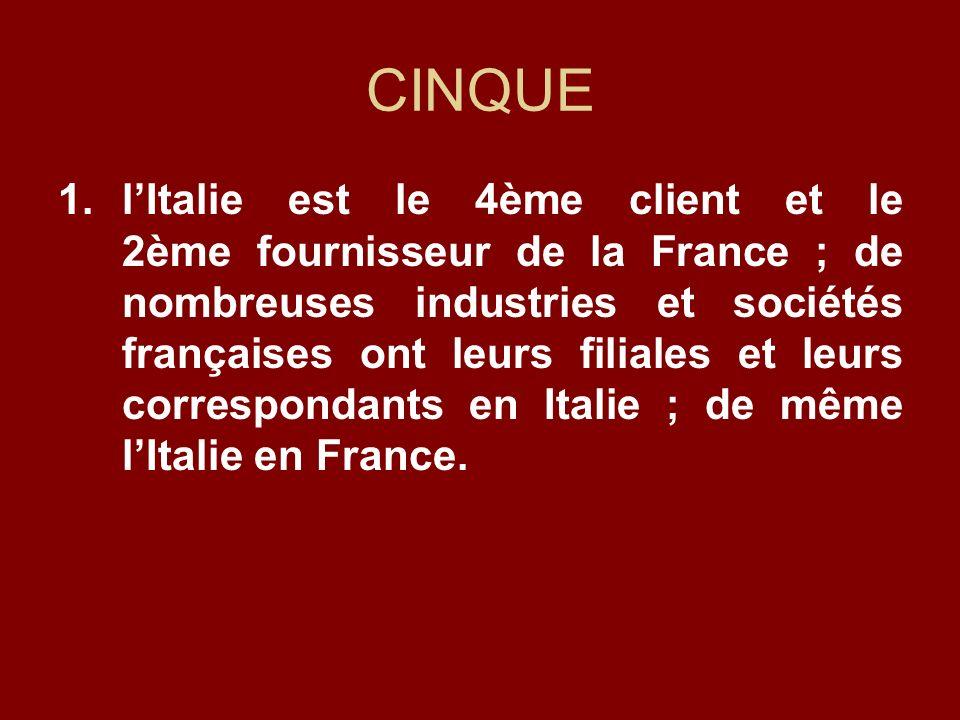 CINQUE 1.lItalie est le 4ème client et le 2ème fournisseur de la France ; de nombreuses industries et sociétés françaises ont leurs filiales et leurs correspondants en Italie ; de même lItalie en France.