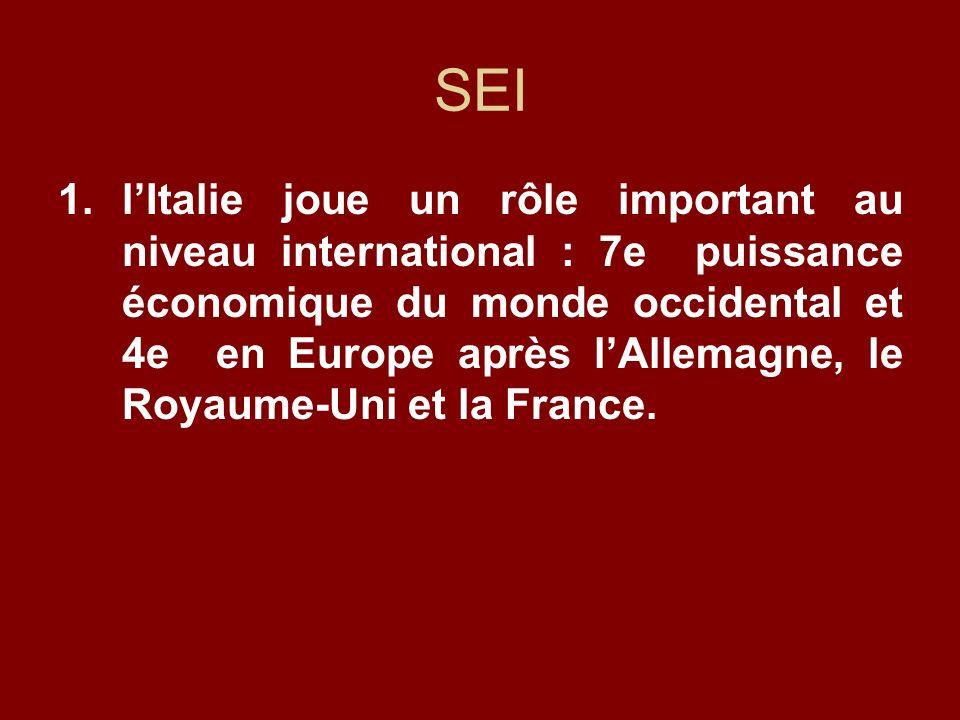 SEI 1.lItalie joue un rôle important au niveau international : 7e puissance économique du monde occidental et 4e en Europe après lAllemagne, le Royaum