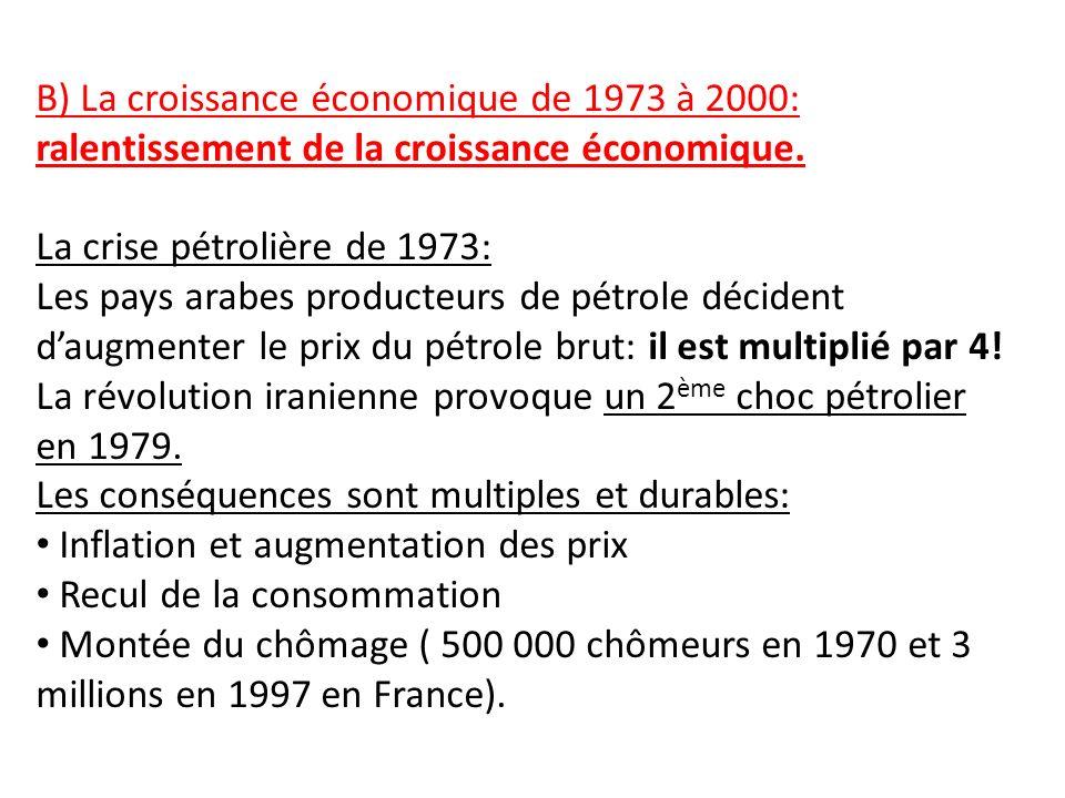B) La croissance économique de 1973 à 2000: ralentissement de la croissance économique. La crise pétrolière de 1973: Les pays arabes producteurs de pé