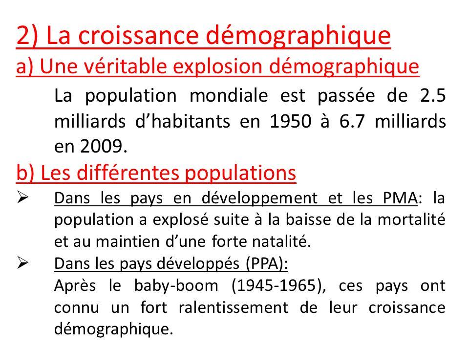 2) La croissance démographique a) Une véritable explosion démographique La population mondiale est passée de 2.5 milliards dhabitants en 1950 à 6.7 mi