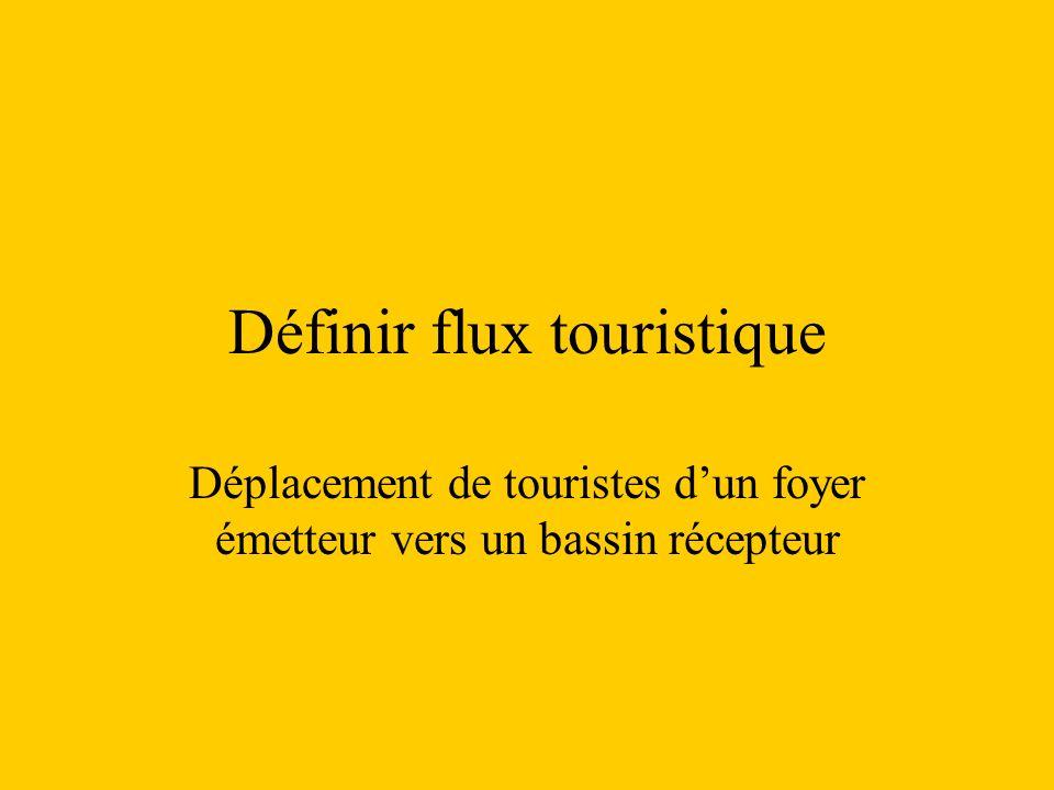 Définir flux touristique Déplacement de touristes dun foyer émetteur vers un bassin récepteur