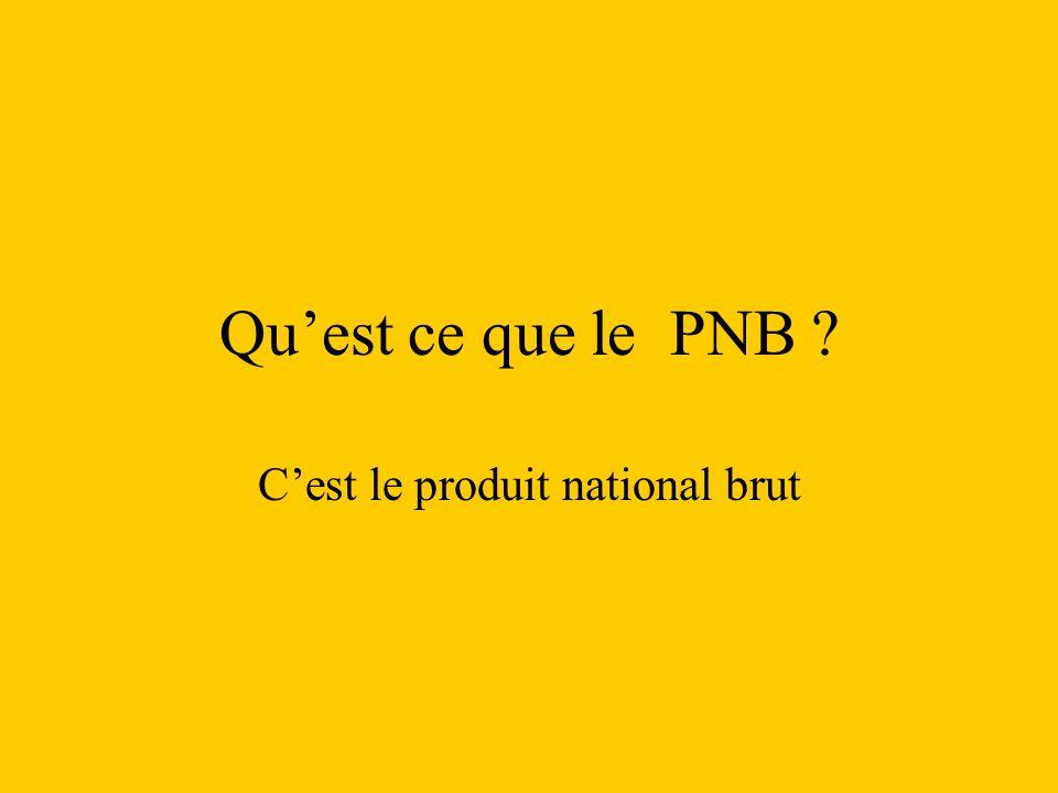 Quest ce que le PNB ? Cest le produit national brut