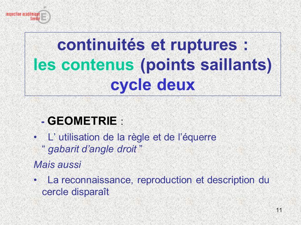 11 continuités et ruptures : les contenus (points saillants) cycle deux - GEOMETRIE : L utilisation de la règle et de léquerre gabarit dangle droit Ma