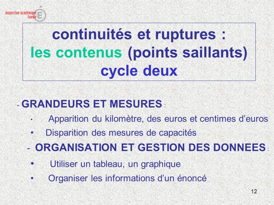 12 continuités et ruptures : les contenus (points saillants) cycle deux - GRANDEURS ET MESURES : Apparition du kilomètre, des euros et centimes deuros