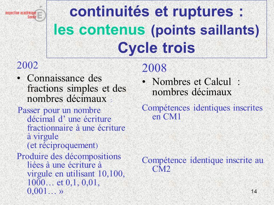 14 continuités et ruptures : les contenus (points saillants) Cycle trois 2002 Connaissance des fractions simples et des nombres décimaux : Passer pour