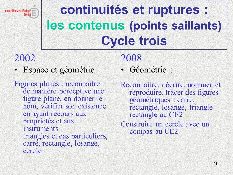 16 continuités et ruptures : les contenus (points saillants) Cycle trois 2002 Espace et géométrie : Figures planes : reconnaître de manière perceptive
