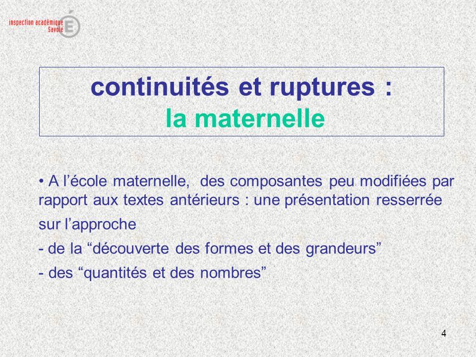 4 continuités et ruptures : la maternelle A lécole maternelle, des composantes peu modifiées par rapport aux textes antérieurs : une présentation ress